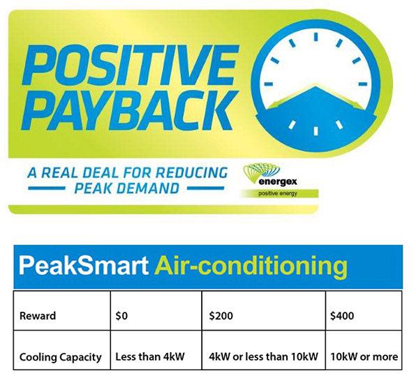 https://www.masteraircon.com.au/wp-content/uploads/2019/04/PeakSmart_promo-2019.jpg