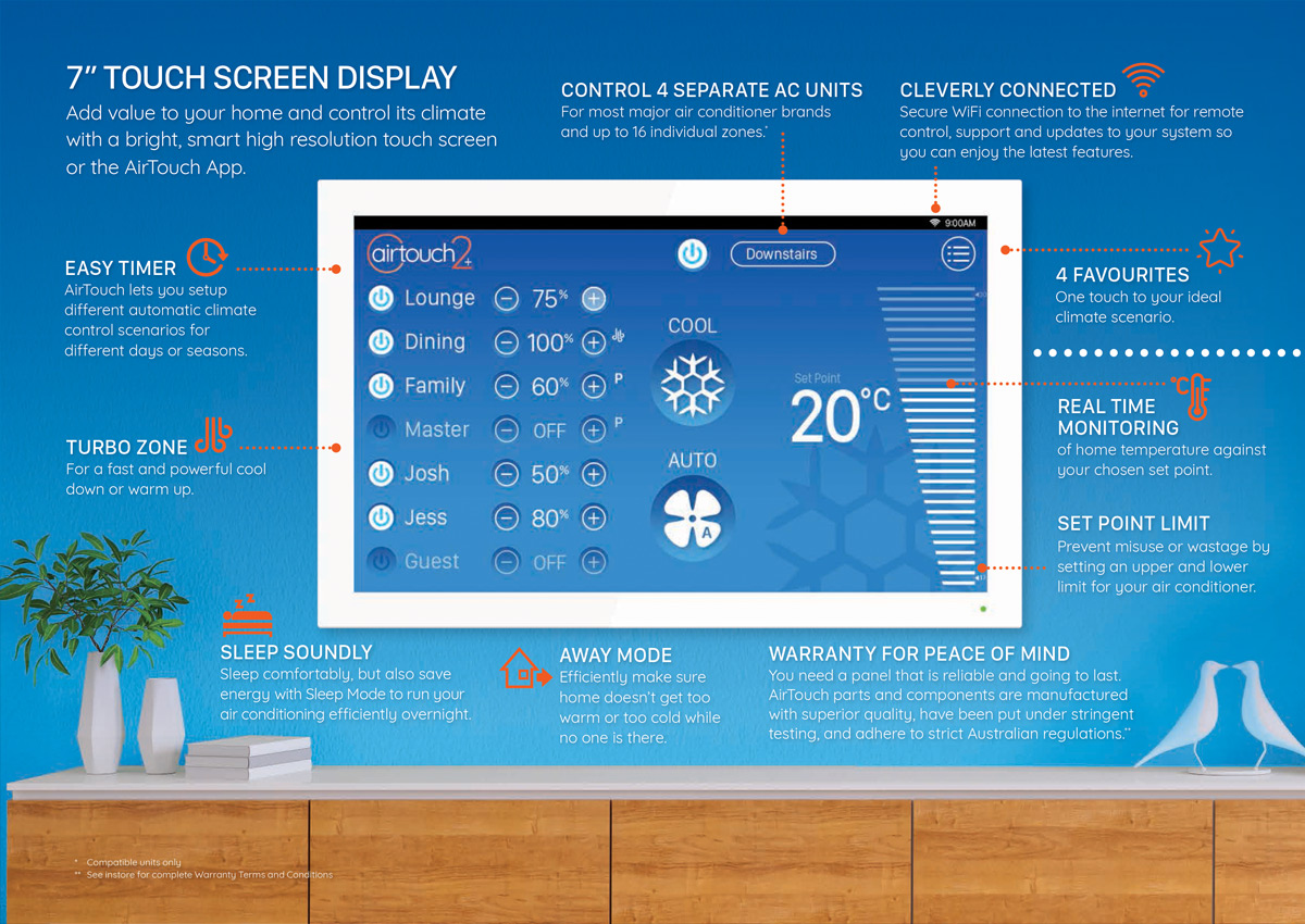 https://www.masteraircon.com.au/wp-content/uploads/2020/10/airtouch2plus-display-features-screen.jpg